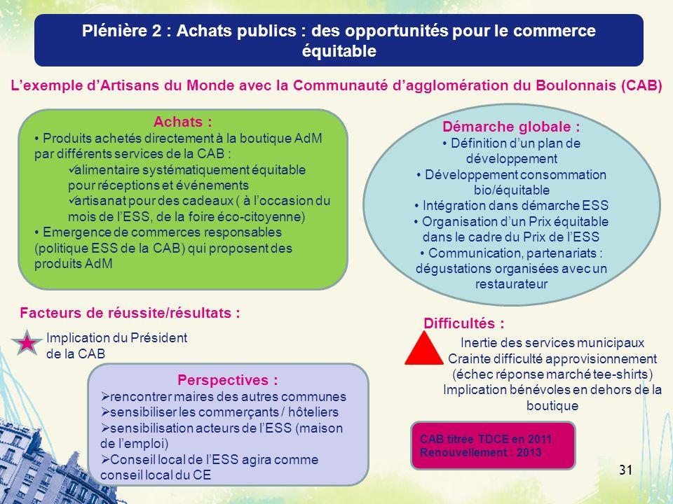 Plénière 2 : Achats publics : des opportunités pour le commerce équitable 31 Achats : Produits achetés directement à la boutique AdM par différents se