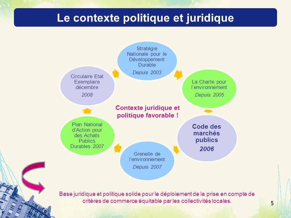 Le contexte politique et juridique 5 Stratégie Nationale pour le Développement Durable Depuis 2003 La Charte pour lenvironnement Depuis 2005 Code des