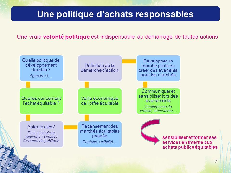 Une politique dachats responsables Une vraie volonté politique est indispensable au démarrage de toutes actions Quelle politique de développement dura
