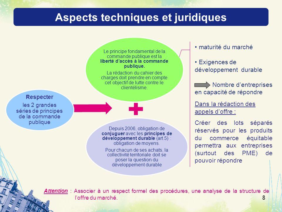 Aspects techniques et juridiques Attention : Associer à un respect formel des procédures, une analyse de la structure de loffre du marché. Le principe
