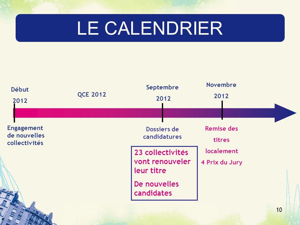 10 LE CALENDRIER Engagement de nouvelles collectivités Début 2012 Dossiers de candidatures Septembre 2012 Remise des titres localement 4 Prix du Jury