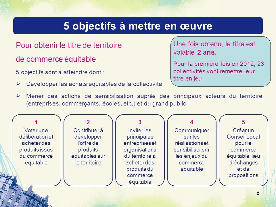 5 objectifs à mettre en œuvre Pour obtenir le titre de territoire de commerce équitable 5 objectifs sont à atteindre dont : Développer les achats équi