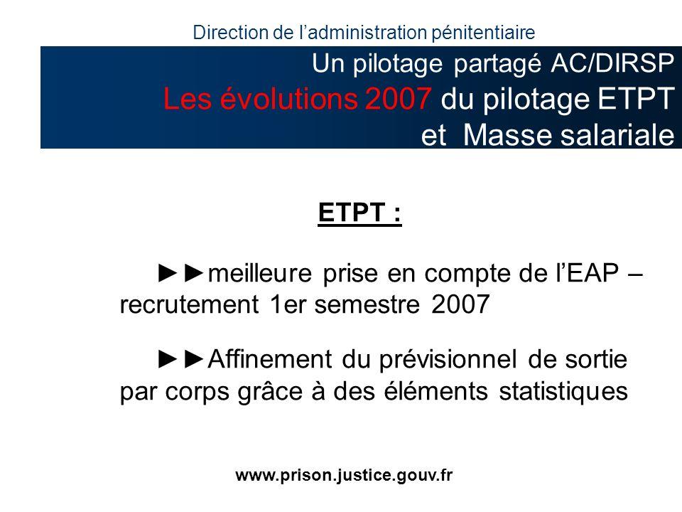 ETPT : meilleure prise en compte de lEAP – recrutement 1er semestre 2007 Affinement du prévisionnel de sortie par corps grâce à des éléments statistiq