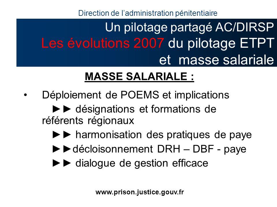 MASSE SALARIALE : Déploiement de POEMS et implications désignations et formations de référents régionaux harmonisation des pratiques de paye décloison