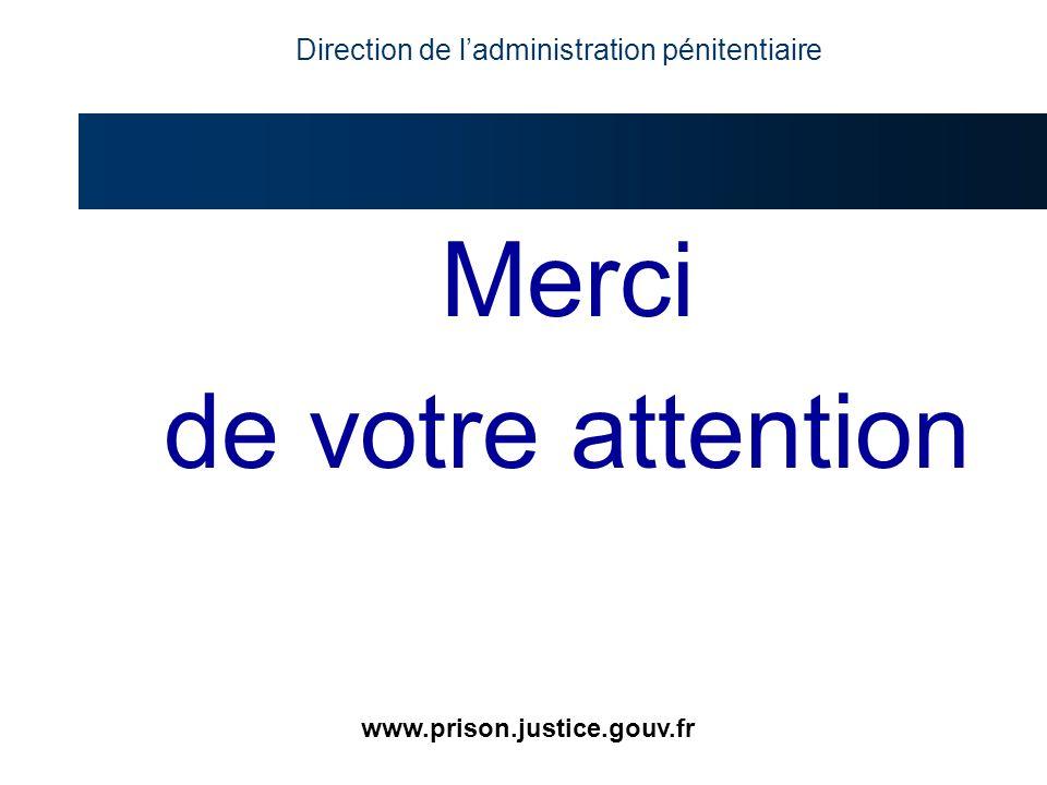Merci de votre attention www.prison.justice.gouv.fr Direction de ladministration pénitentiaire