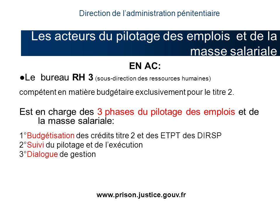 EN AC: Le bureau RH 3 (sous-direction des ressources humaines) compétent en matière budgétaire exclusivement pour le titre 2. Est en charge des 3 phas