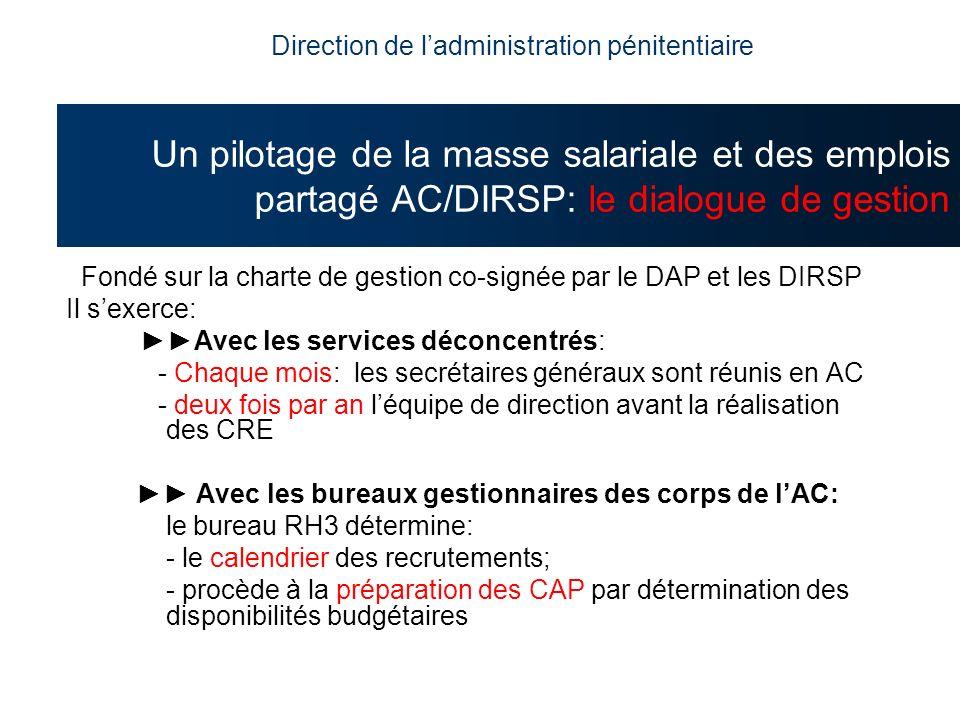 Fondé sur la charte de gestion co-signée par le DAP et les DIRSP Il sexerce: Avec les services déconcentrés: - Chaque mois: les secrétaires généraux s