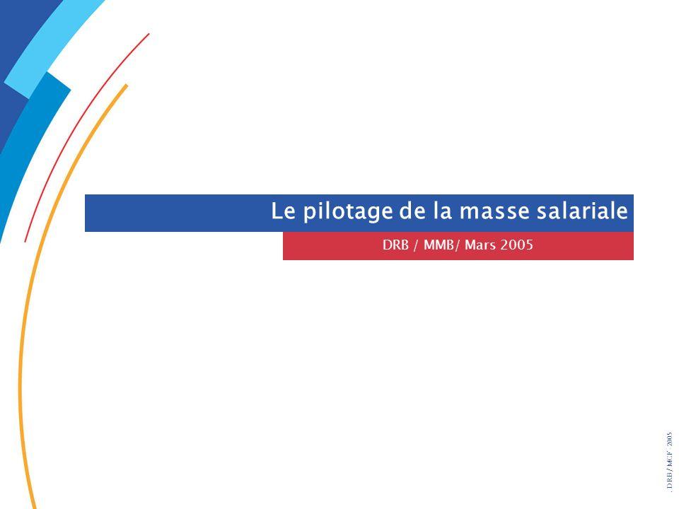 . DRB/ MCF - 2005 Le pilotage de la masse salariale DRB / MMB/ Mars 2005