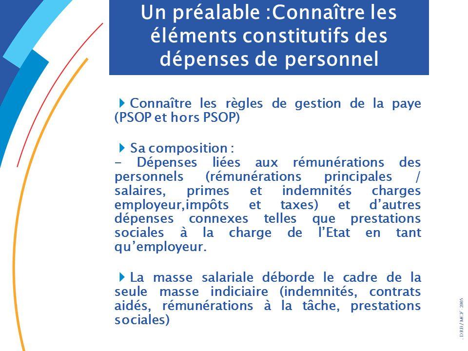 . DRB/ MCF - 2005 Connaître les règles de gestion de la paye (PSOP et hors PSOP) Sa composition : - Dépenses liées aux rémunérations des personnels (r