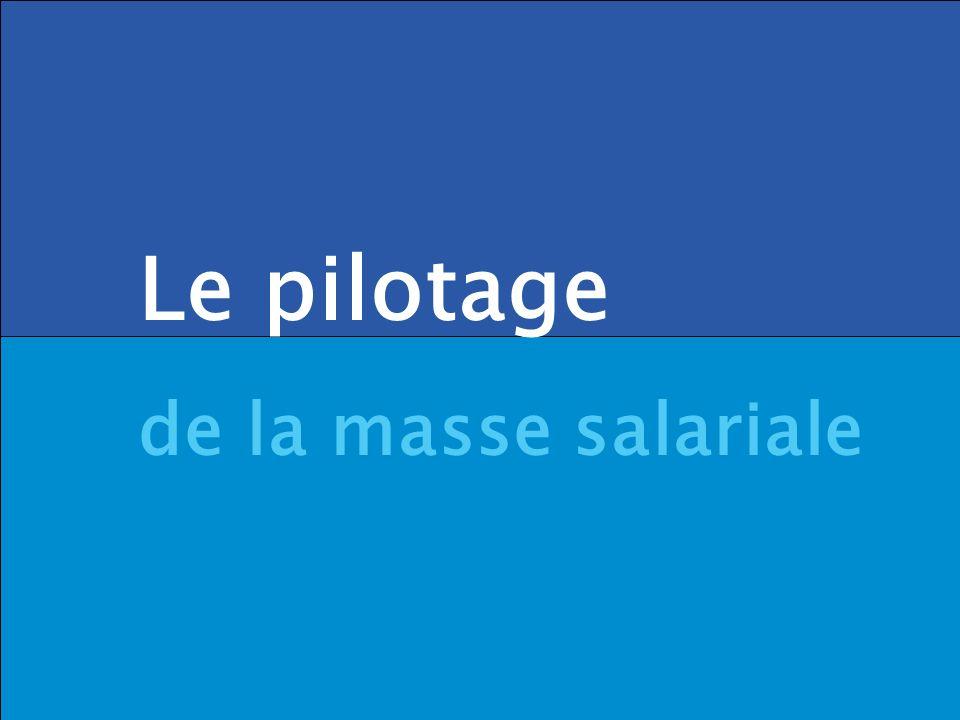 . DRB/ MCF - 2005 Le pilotage de la masse salariale