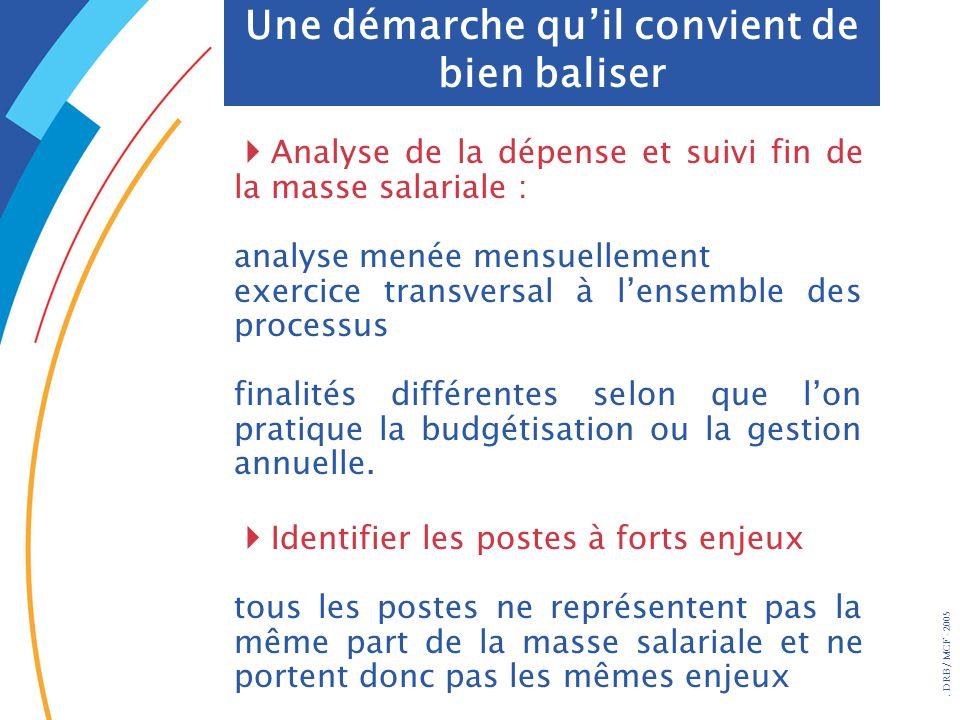 Analyse de la dépense et suivi fin de la masse salariale : analyse menée mensuellement exercice transversal à lensemble des processus finalités différ