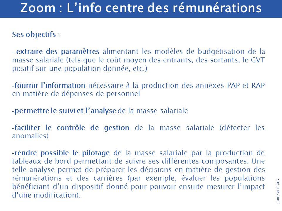 . DRB/ MCF - 2005 Ses objectifs : -extraire des paramètres alimentant les modèles de budgétisation de la masse salariale (tels que le coût moyen des e