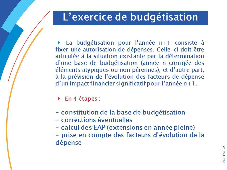 . DRB/ MCF - 2005 La budgétisation pour lannée n+1 consiste à fixer une autorisation de dépenses. Celle-ci doit être articulée à la situation existant