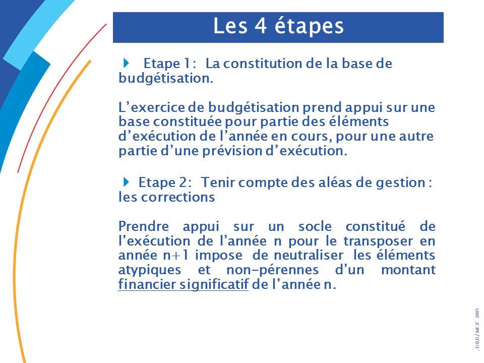 . DRB/ MCF - 2005 Etape 1: La constitution de la base de budgétisation. Lexercice de budgétisation prend appui sur une base constituée pour partie des