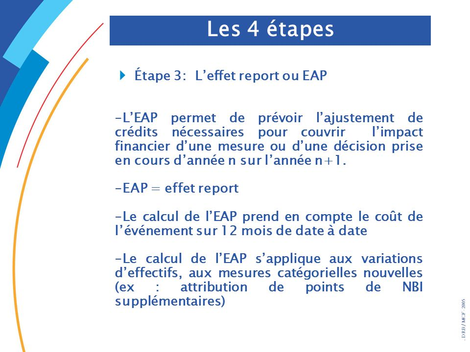 . DRB/ MCF - 2005 Étape 3: Leffet report ou EAP -LEAP permet de prévoir lajustement de crédits nécessaires pour couvrir limpact financier dune mesure