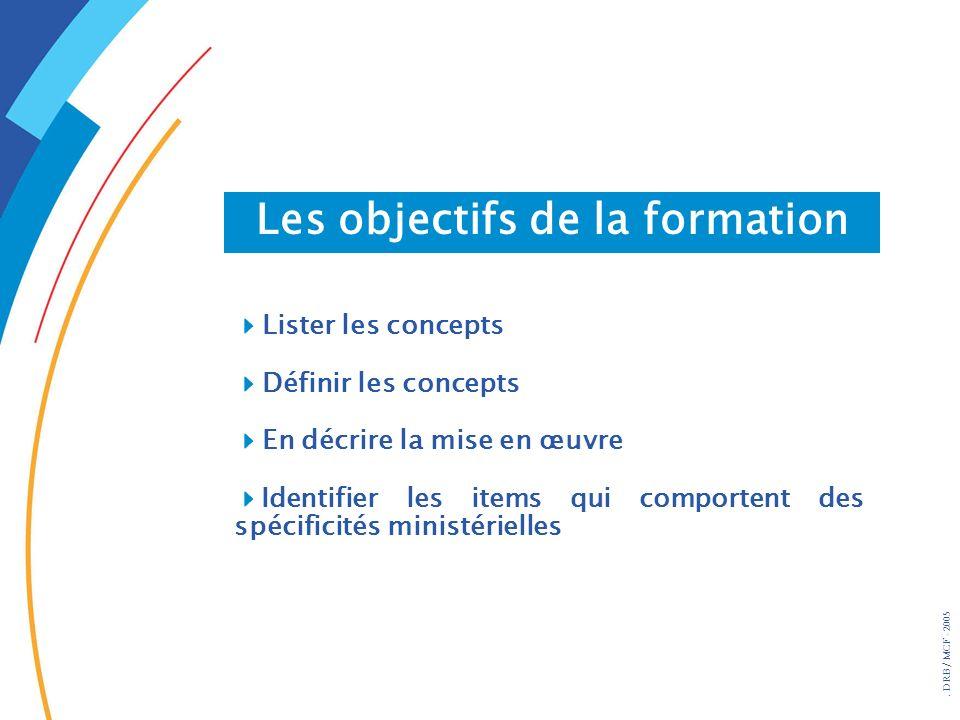 . DRB/ MCF - 2005 Lister les concepts Définir les concepts En décrire la mise en œuvre Identifier les items qui comportent des spécificités ministérie