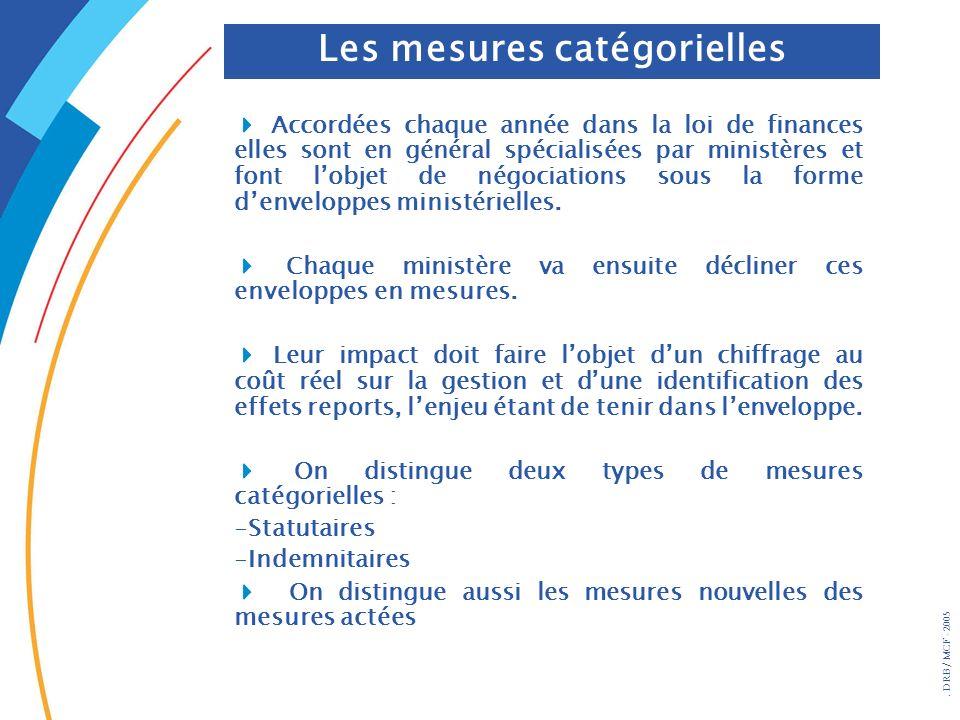 . DRB/ MCF - 2005 Les mesures catégorielles Accordées chaque année dans la loi de finances elles sont en général spécialisées par ministères et font l