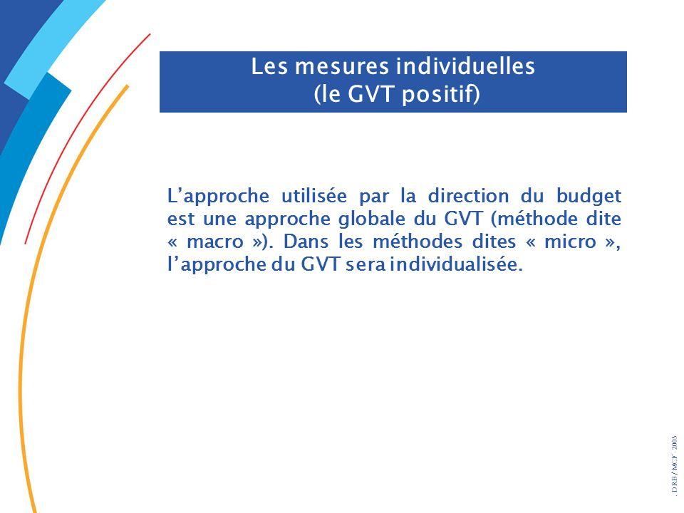 . DRB/ MCF - 2005 Les mesures individuelles (le GVT positif) Lapproche utilisée par la direction du budget est une approche globale du GVT (méthode di