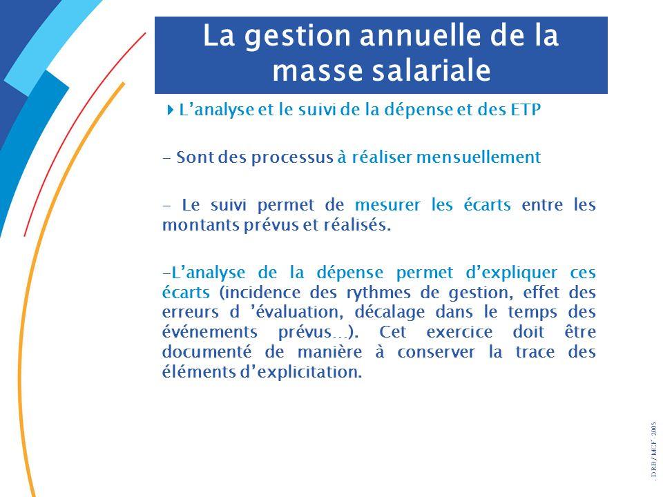 . DRB/ MCF - 2005 La gestion annuelle de la masse salariale Lanalyse et le suivi de la dépense et des ETP - Sont des processus à réaliser mensuellemen