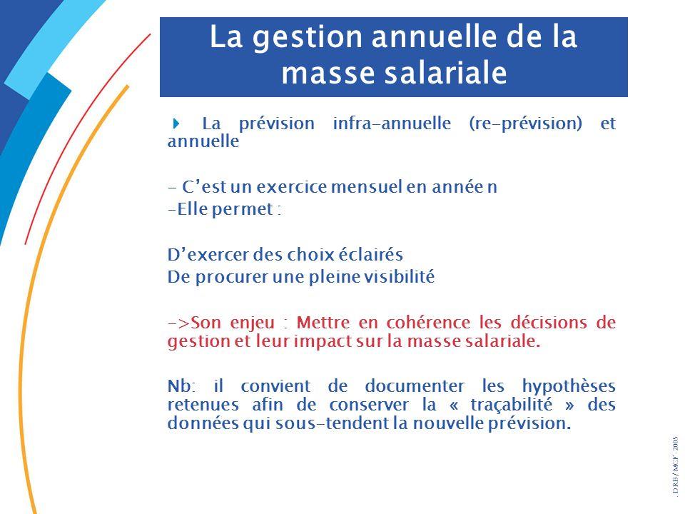 . DRB/ MCF - 2005 La gestion annuelle de la masse salariale La prévision infra-annuelle (re-prévision) et annuelle - Cest un exercice mensuel en année