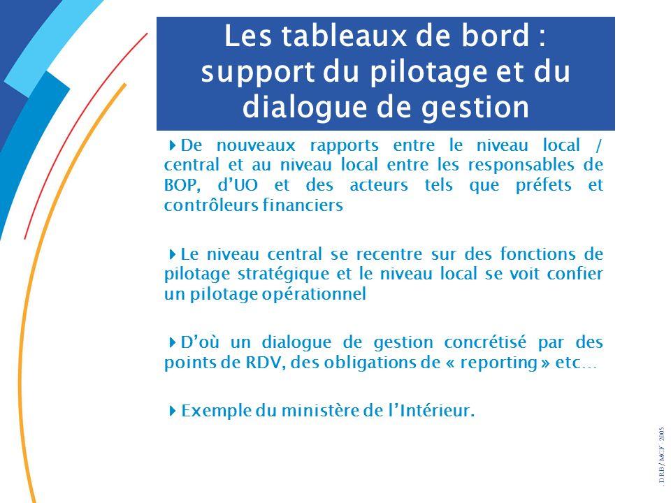 . DRB/ MCF - 2005 Les tableaux de bord : support du pilotage et du dialogue de gestion De nouveaux rapports entre le niveau local / central et au nive
