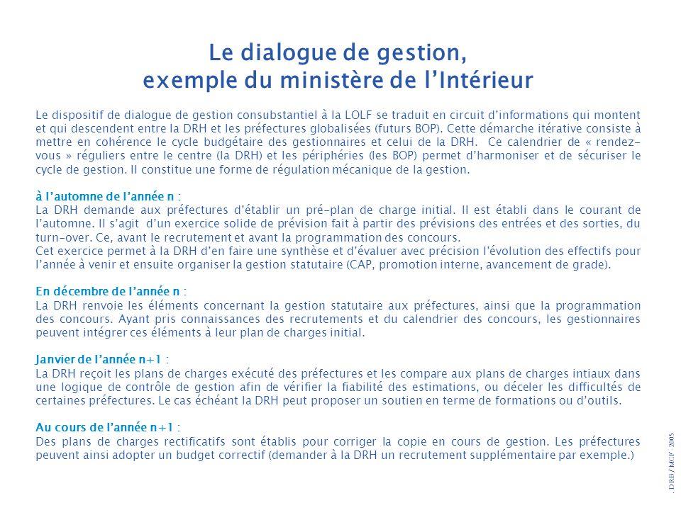 . DRB/ MCF - 2005 Le dialogue de gestion, exemple du ministère de lIntérieur Le dispositif de dialogue de gestion consubstantiel à la LOLF se traduit