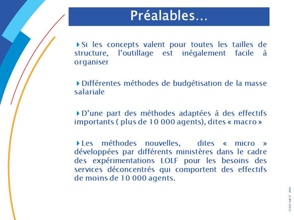 . DRB/ MCF - 2005 Préalables… Si les concepts valent pour toutes les tailles de structure, loutillage est inégalement facile à organiser Différentes m