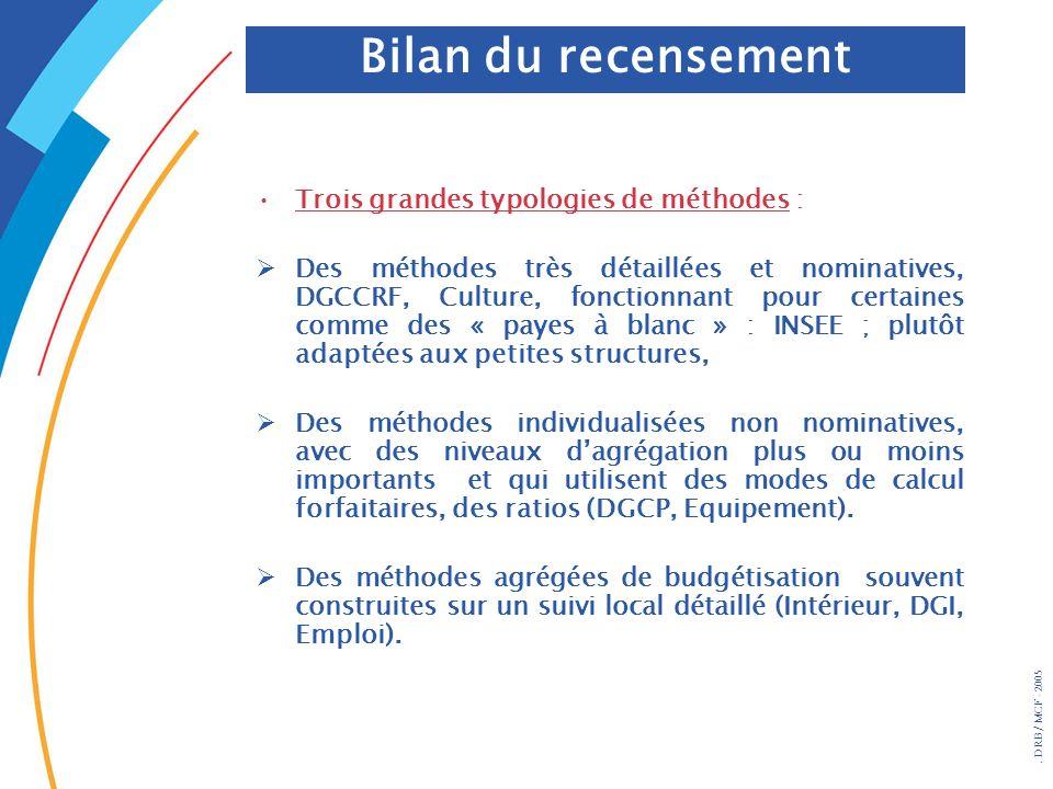 . DRB/ MCF - 2005 Trois grandes typologies de méthodes : Des méthodes très détaillées et nominatives, DGCCRF, Culture, fonctionnant pour certaines com