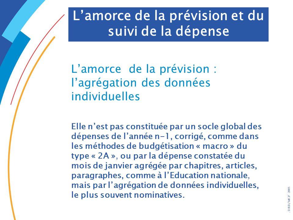 . DRB/ MCF - 2005 Lamorce de la prévision : lagrégation des données individuelles Elle nest pas constituée par un socle global des dépenses de lannée