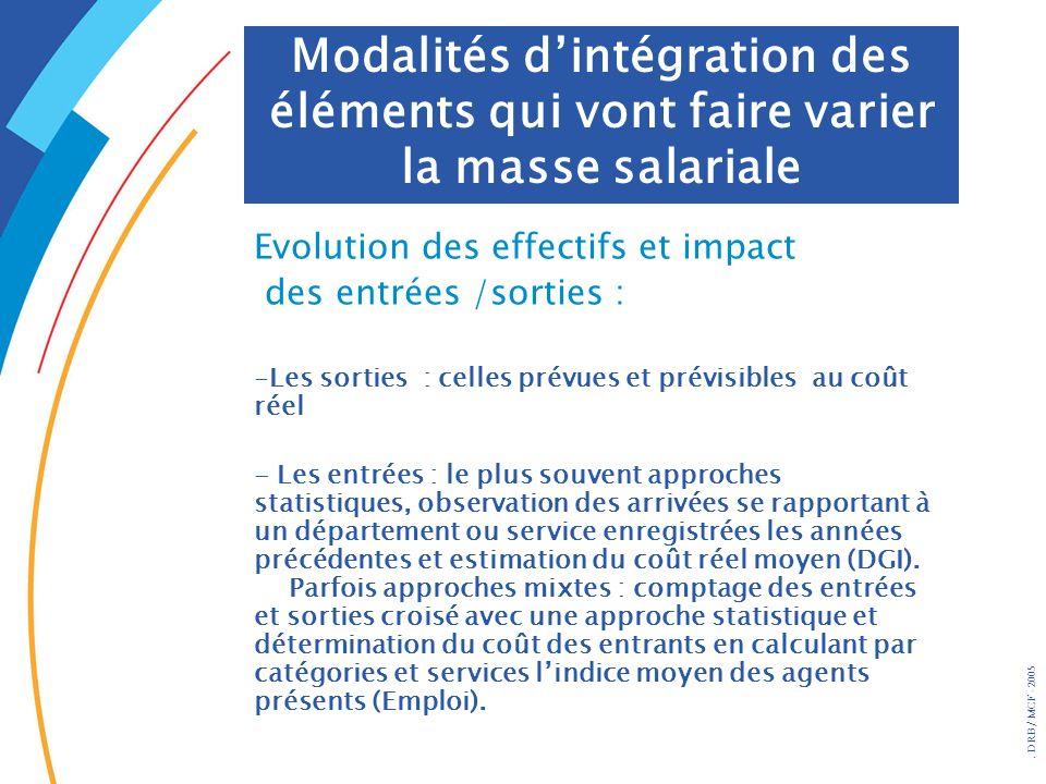 . DRB/ MCF - 2005 Evolution des effectifs et impact des entrées /sorties : -Les sorties : celles prévues et prévisibles au coût réel - Les entrées : l