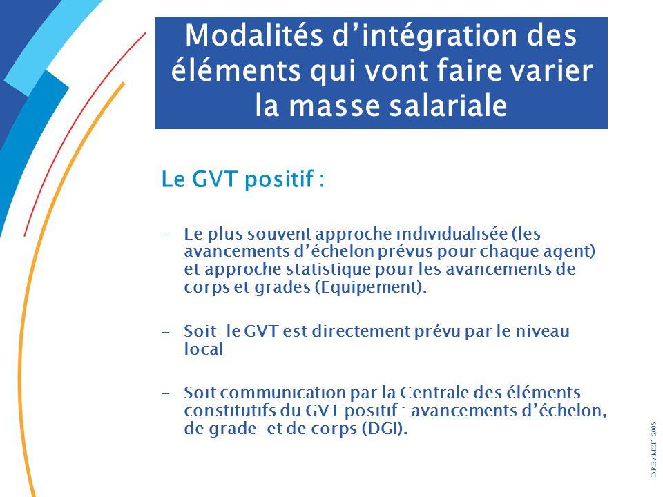 . DRB/ MCF - 2005 Le GVT positif : -Le plus souvent approche individualisée (les avancements déchelon prévus pour chaque agent) et approche statistiqu