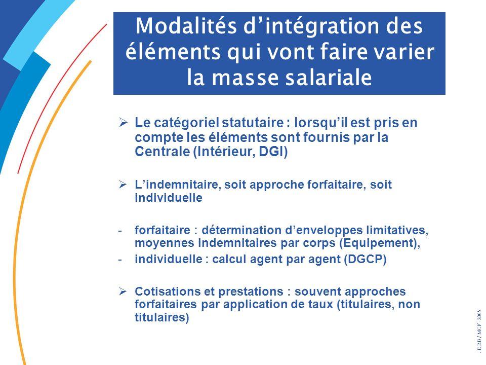 . DRB/ MCF - 2005 Le catégoriel statutaire : lorsquil est pris en compte les éléments sont fournis par la Centrale (Intérieur, DGI) Lindemnitaire, soi