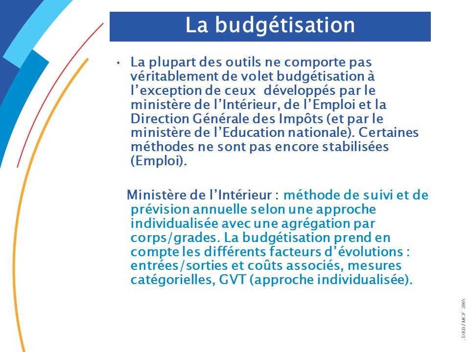 . DRB/ MCF - 2005 La plupart des outils ne comporte pas véritablement de volet budgétisation à lexception de ceux développés par le ministère de lInté