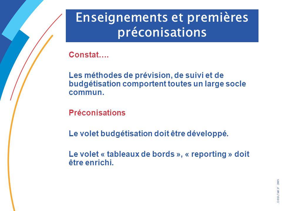 . DRB/ MCF - 2005 Constat…. Les méthodes de prévision, de suivi et de budgétisation comportent toutes un large socle commun. Préconisations Le volet b