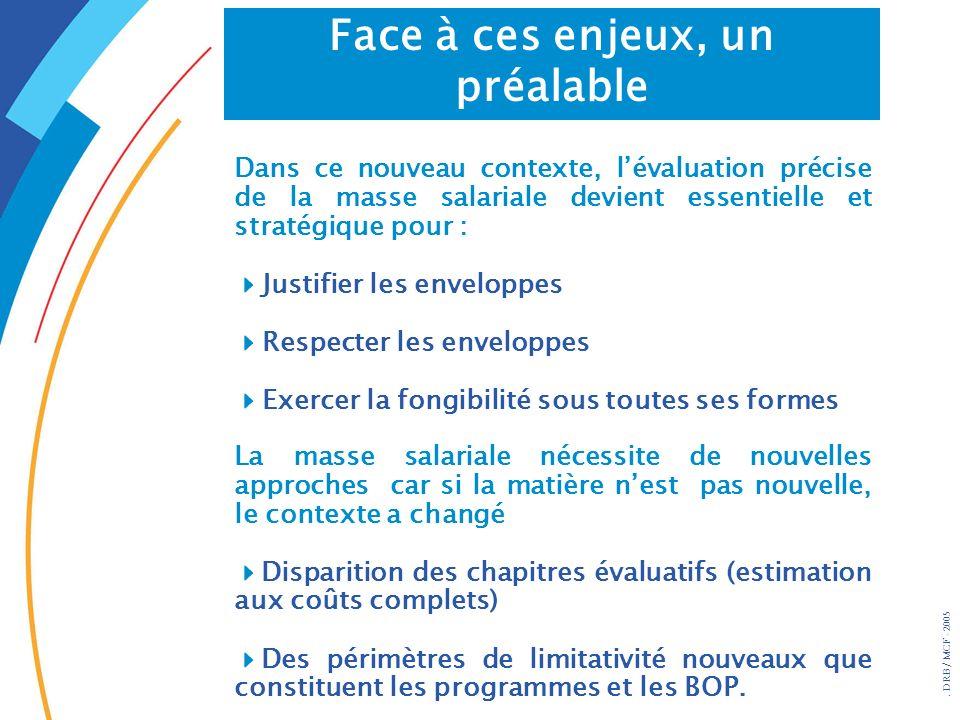 . DRB/ MCF - 2005 Dans ce nouveau contexte, lévaluation précise de la masse salariale devient essentielle et stratégique pour : Justifier les envelopp