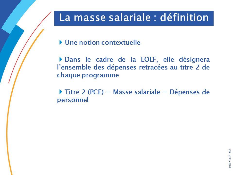 . DRB/ MCF - 2005 Une notion contextuelle Dans le cadre de la LOLF, elle désignera lensemble des dépenses retracées au titre 2 de chaque programme Tit