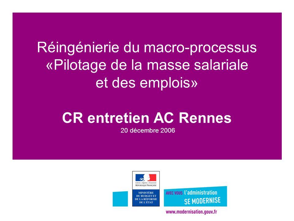 1 Réingénierie du macro-processus «Pilotage de la masse salariale et des emplois» CR entretien AC Rennes 20 décembre 2006