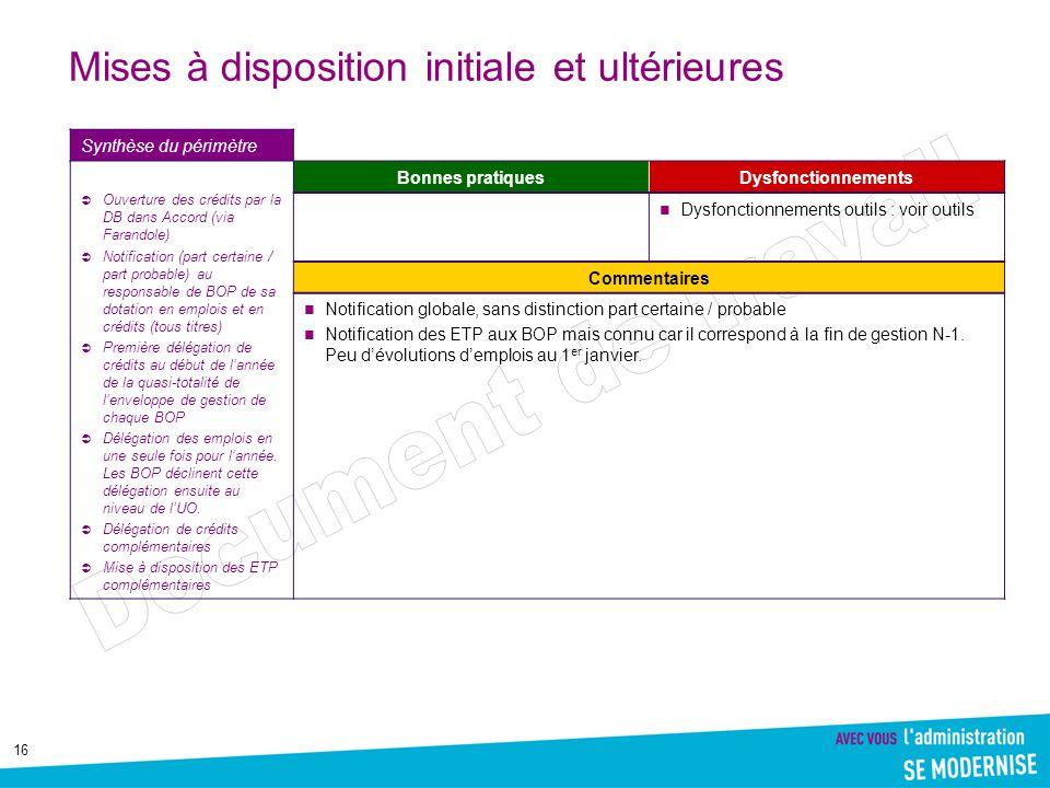 16 Mises à disposition initiale et ultérieures Synthèse du périmètre Ouverture des crédits par la DB dans Accord (via Farandole) Notification (part ce