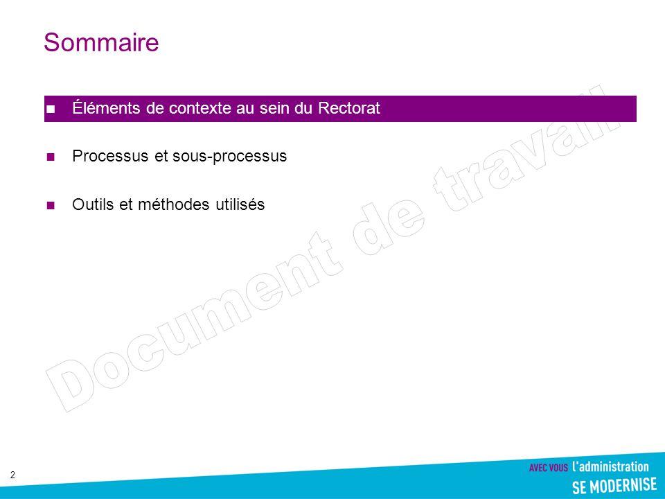 2 Sommaire Éléments de contexte au sein du Rectorat Processus et sous-processus Outils et méthodes utilisés