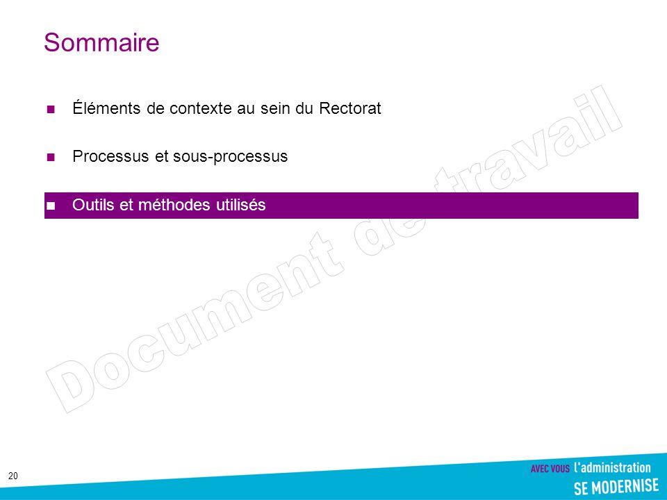 20 Sommaire Éléments de contexte au sein du Rectorat Processus et sous-processus Outils et méthodes utilisés