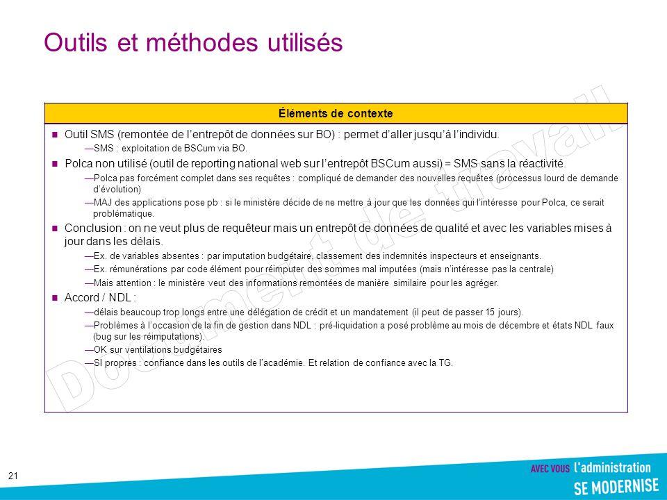 21 Outils et méthodes utilisés Éléments de contexte Outil SMS (remontée de lentrepôt de données sur BO) : permet daller jusquà lindividu. SMS : exploi
