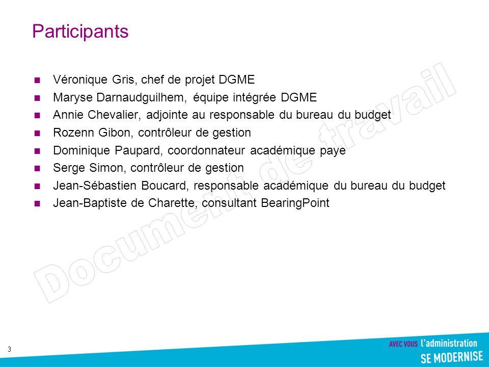 3 Participants Véronique Gris, chef de projet DGME Maryse Darnaudguilhem, équipe intégrée DGME Annie Chevalier, adjointe au responsable du bureau du b