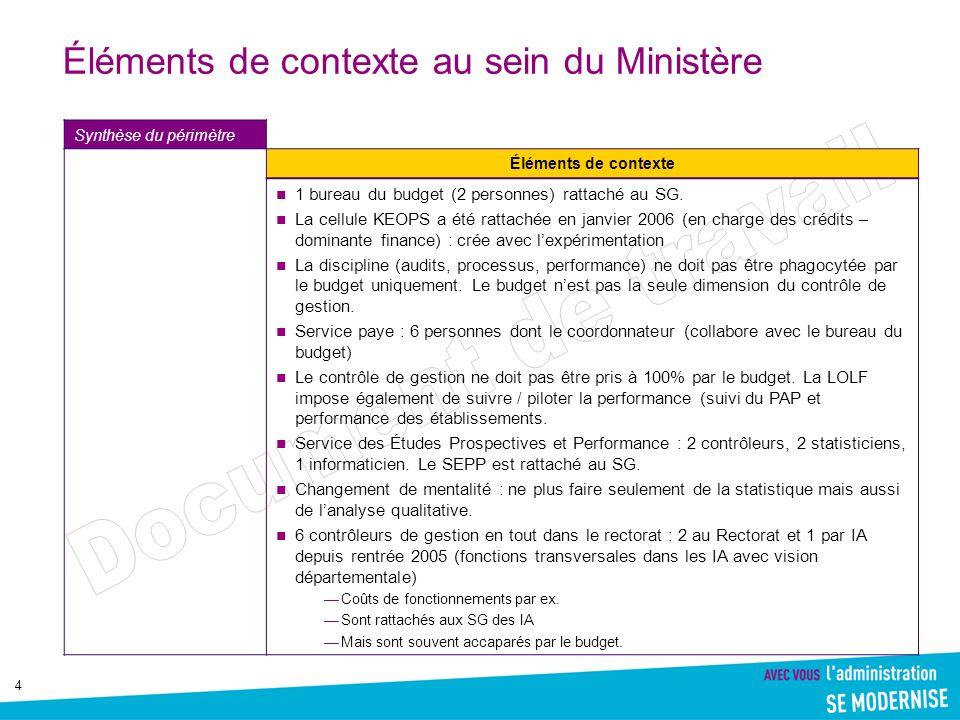 4 Éléments de contexte au sein du Ministère Synthèse du périmètre Éléments de contexte 1 bureau du budget (2 personnes) rattaché au SG. La cellule KEO