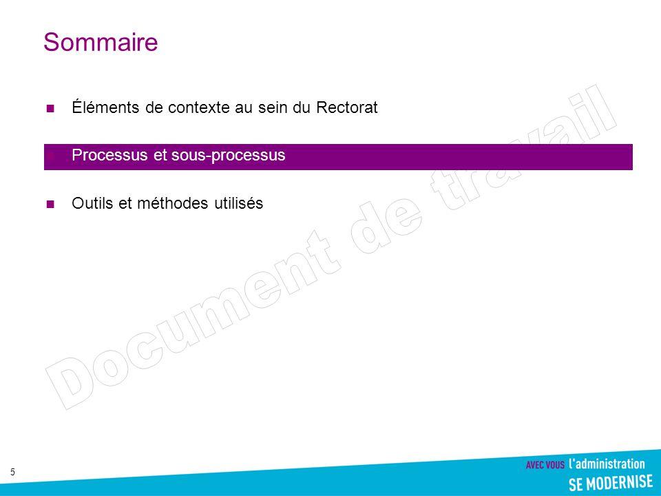 5 Sommaire Éléments de contexte au sein du Rectorat Processus et sous-processus Outils et méthodes utilisés
