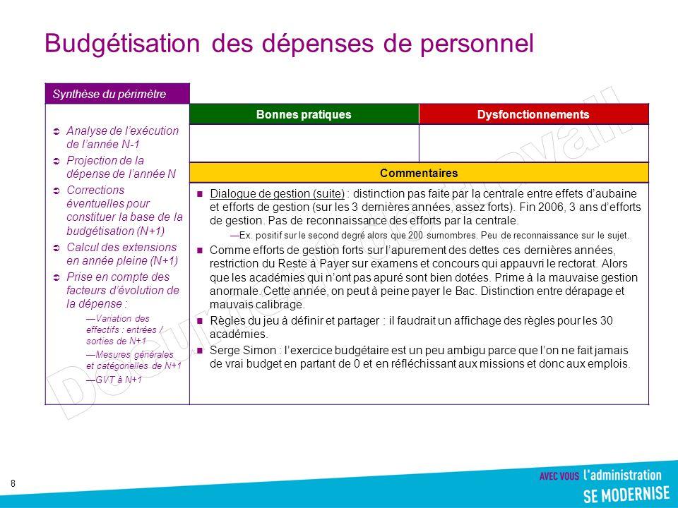 19 Reporting et dialogue de gestion Réunion de dialogue de gestion (RPROG / RBOP / DAF / DRH + éventuellement UO) –Eqpt.