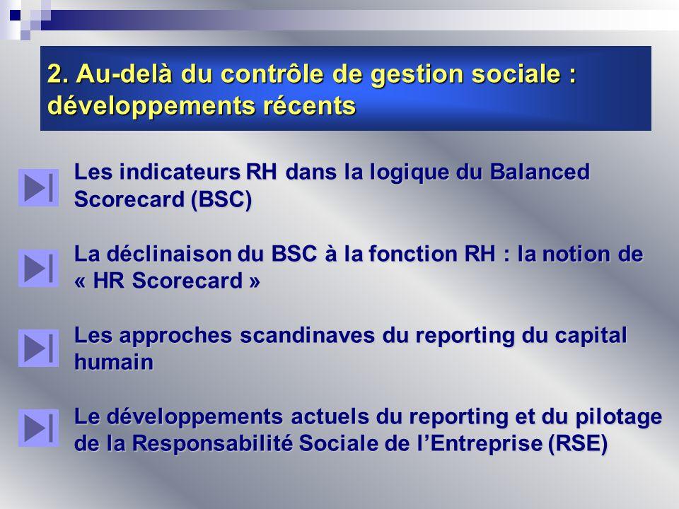 2. Au-delà du contrôle de gestion sociale : développements récents Les indicateurs RH dans la logique du Balanced Scorecard (BSC) La déclinaison du BS