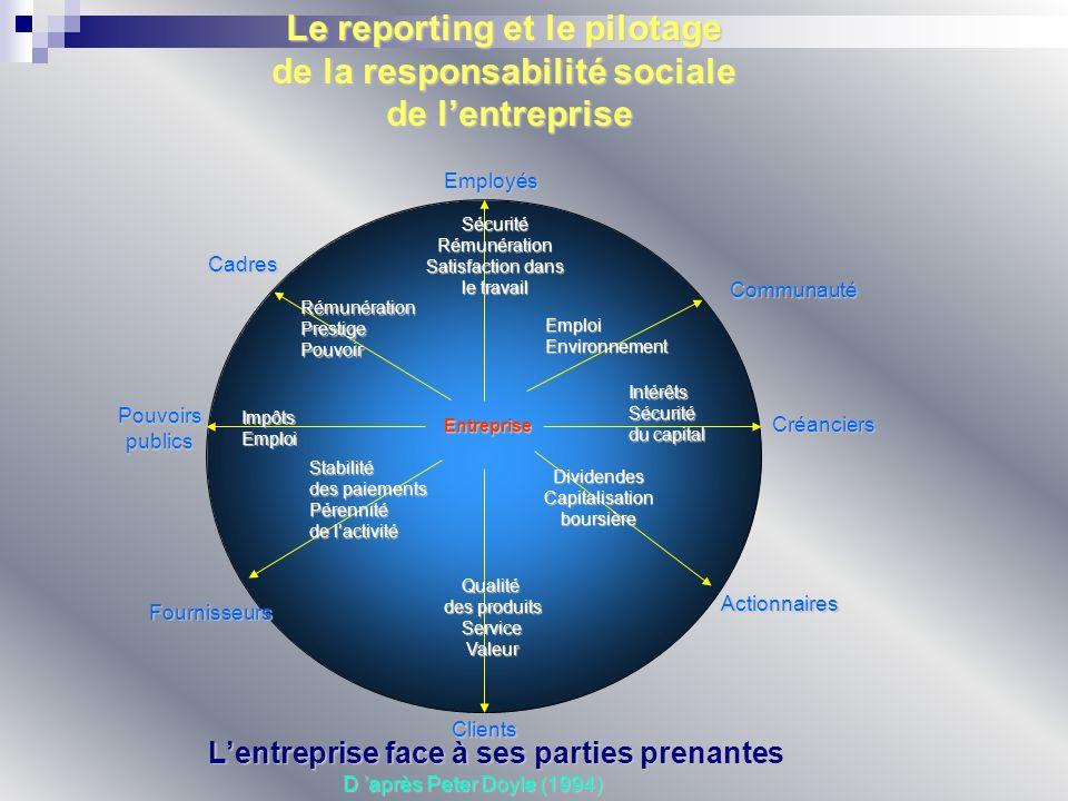 Le reporting et le pilotage de la responsabilité sociale de lentreprise de lentreprise Lentreprise face à ses parties prenantes Entreprise Employés Ca