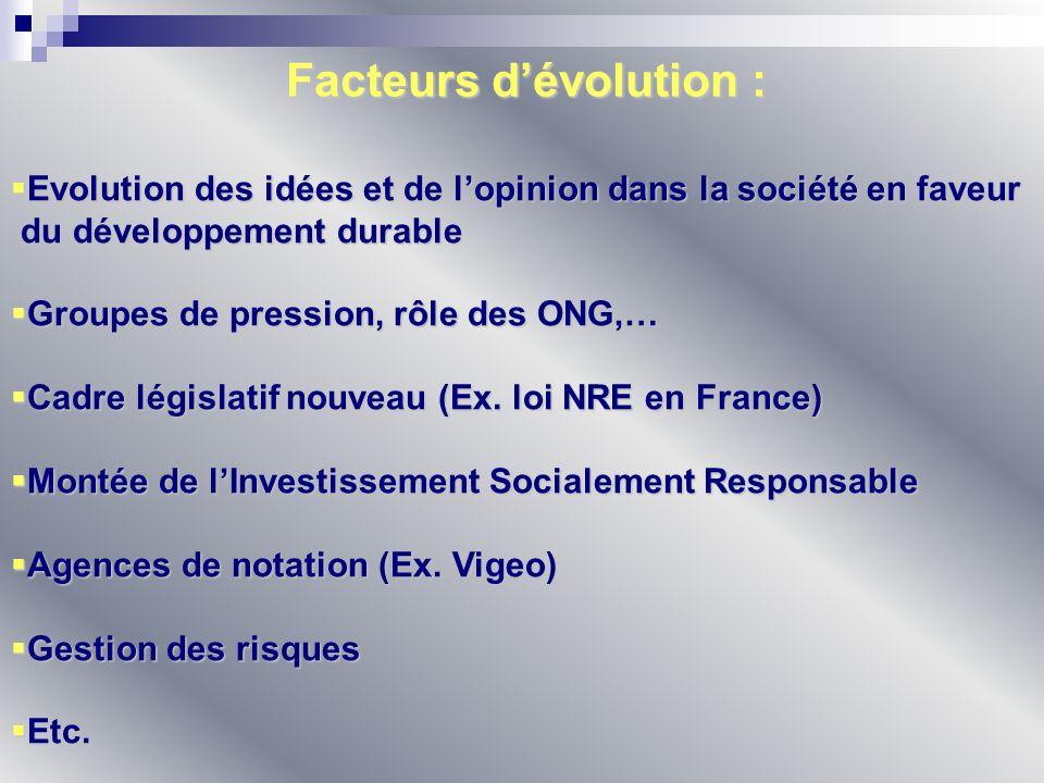 Facteurs dévolution : Evolution des idées et de lopinion dans la société en faveur Evolution des idées et de lopinion dans la société en faveur du dév