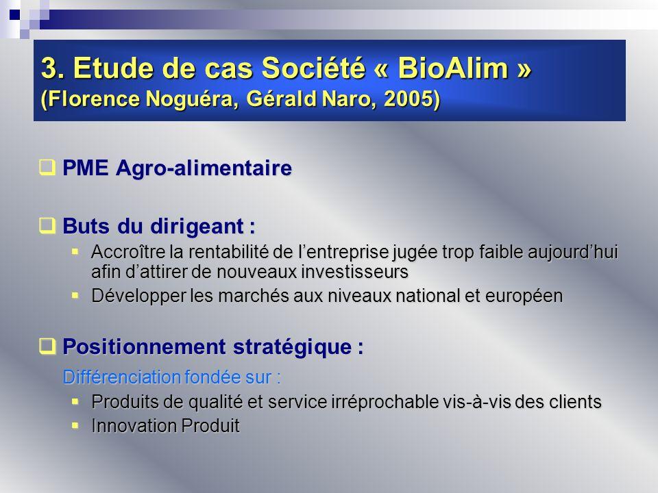 3. Etude de cas Société « BioAlim » (Florence Noguéra, Gérald Naro, 2005) PME Agro-alimentaire PME Agro-alimentaire Buts du dirigeant : Buts du dirige