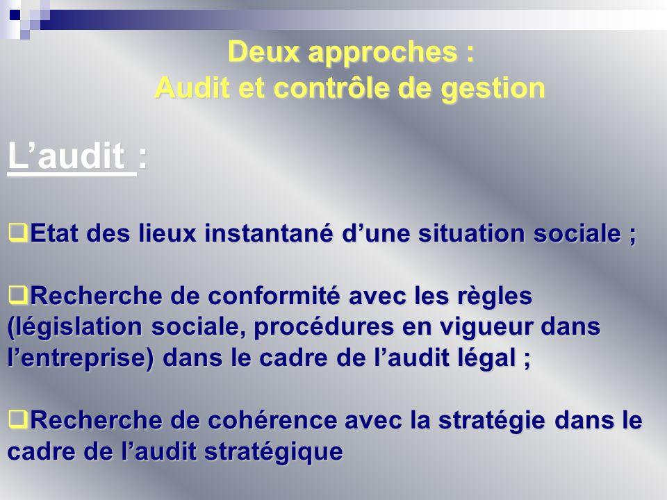 Laudit : Etat des lieux instantané dune situation sociale ; Etat des lieux instantané dune situation sociale ; Recherche de conformité avec les règles